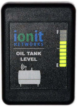 IONIT Networks